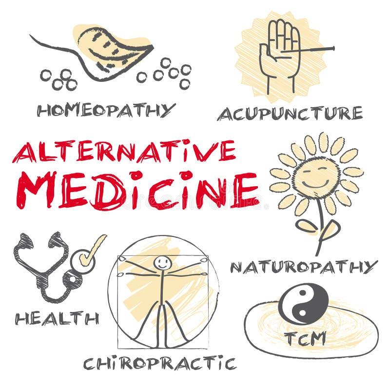 alternativt magasin för brunnsort för medicin för objekt för ginkgo för bambubadbiloba stock illustrationer