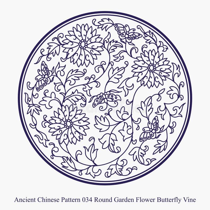 Altes chinesisches Muster der runden Garten-Blumen-Schmetterlings-Rebe vektor abbildung