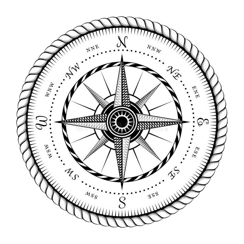 Altes Zeichen des Winds Rose Engraving Stylized lizenzfreie abbildung