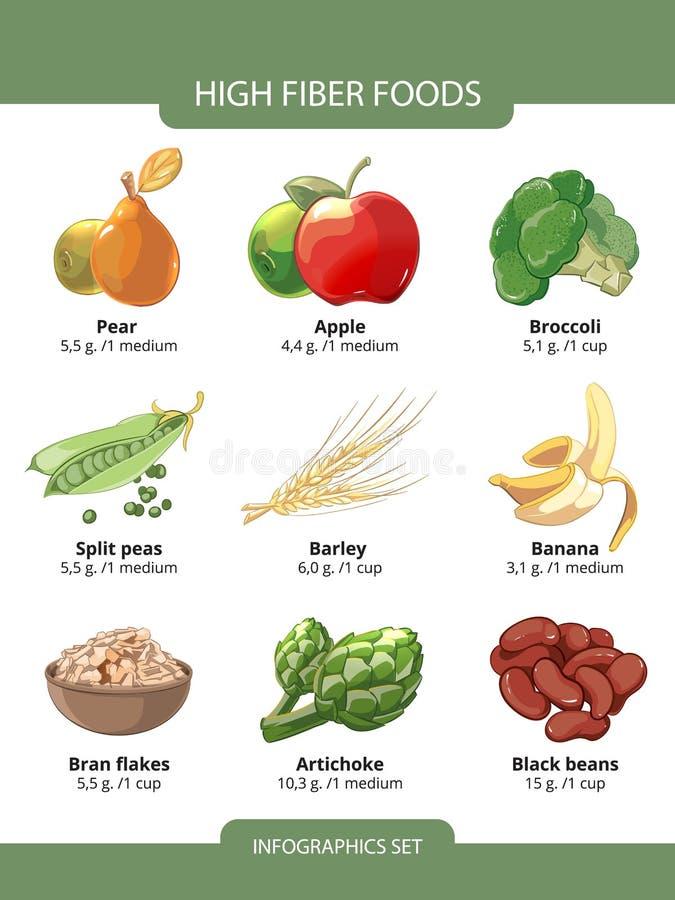 Alto infographics del vector de las comidas de la fibra ilustración del vector