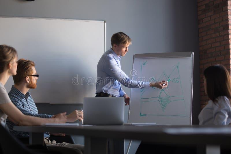 Altoparlante maschio che dà presentazione del flipchart ai colleghi immagine stock libera da diritti
