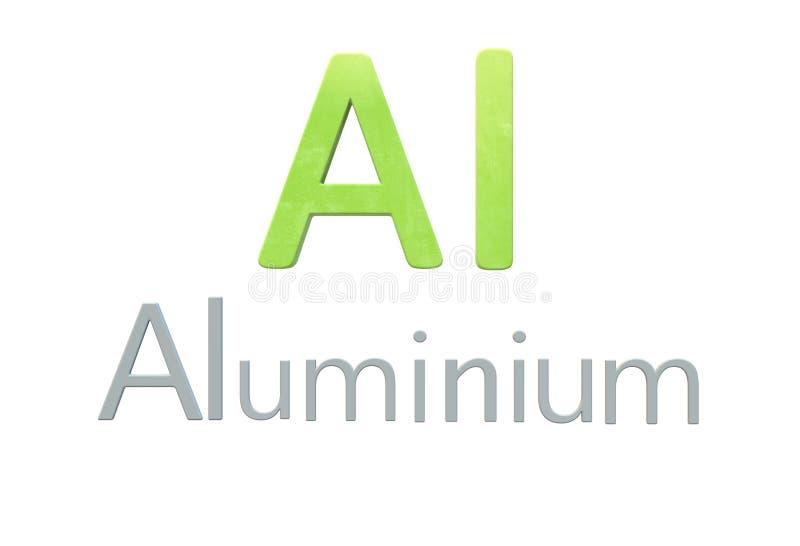 Aluminiowy chemiczny symbol w okresowym stole jak ilustracji