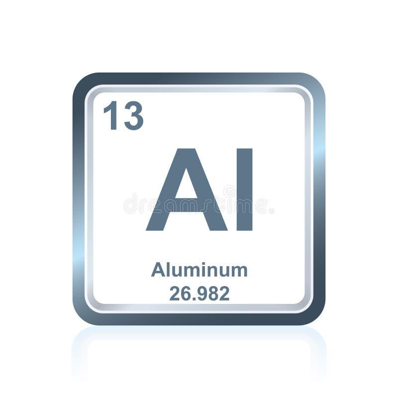 Aluminium för kemisk beståndsdel från den periodiska tabellen stock illustrationer