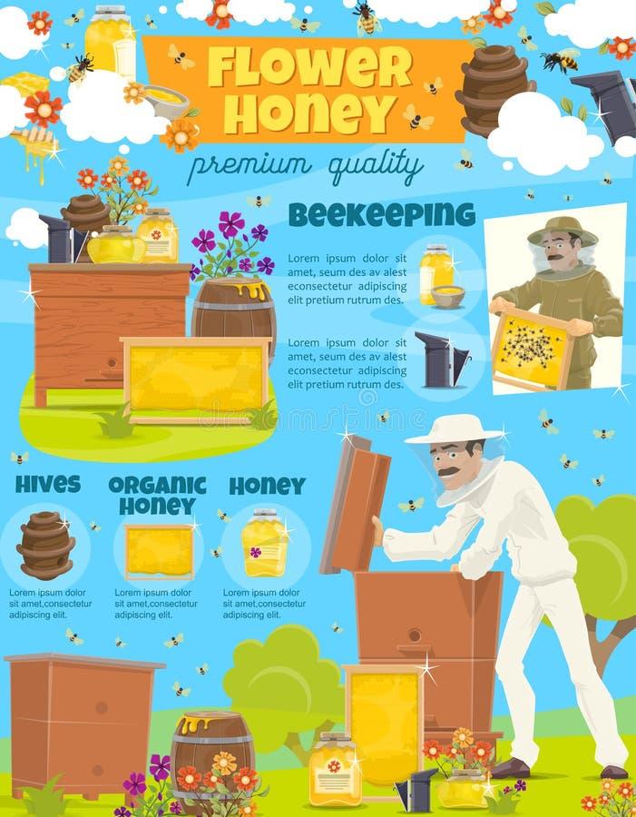 Alveare del miele di apicoltura e manifesto dell'apicoltore illustrazione vettoriale