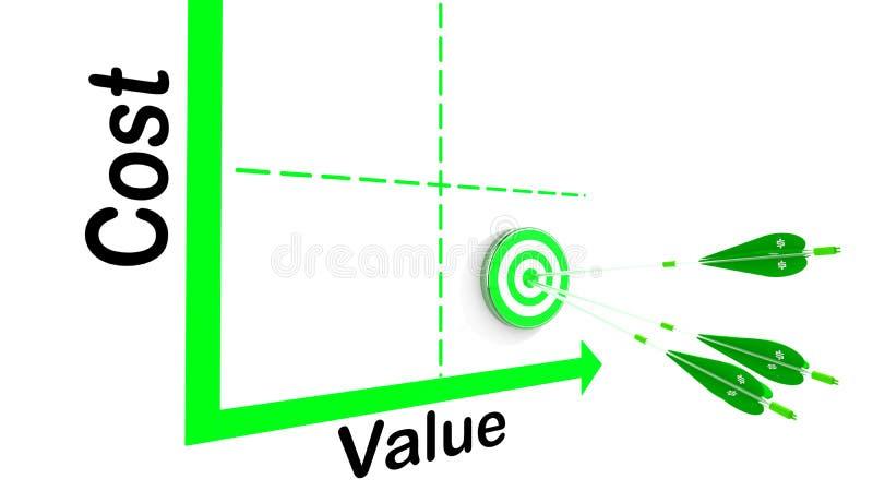 Alvo da seta da carta do valor do custo ilustração do vetor
