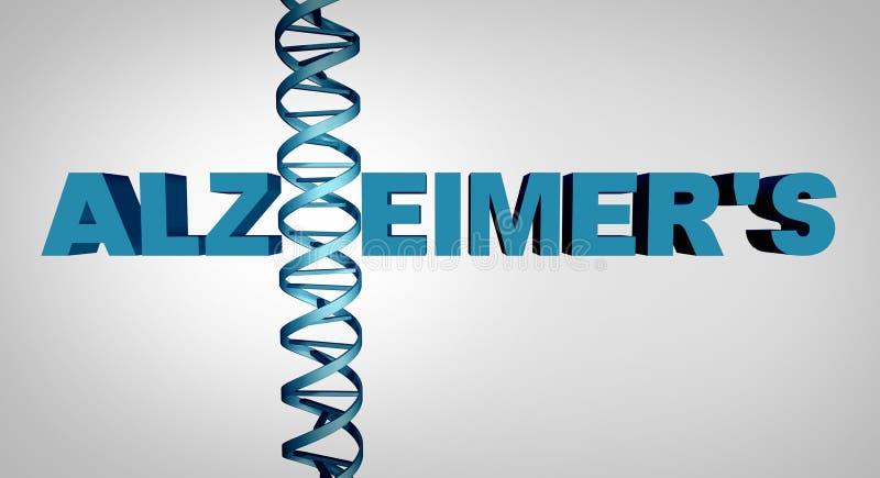 Alzheimer DNAbegrepp vektor illustrationer