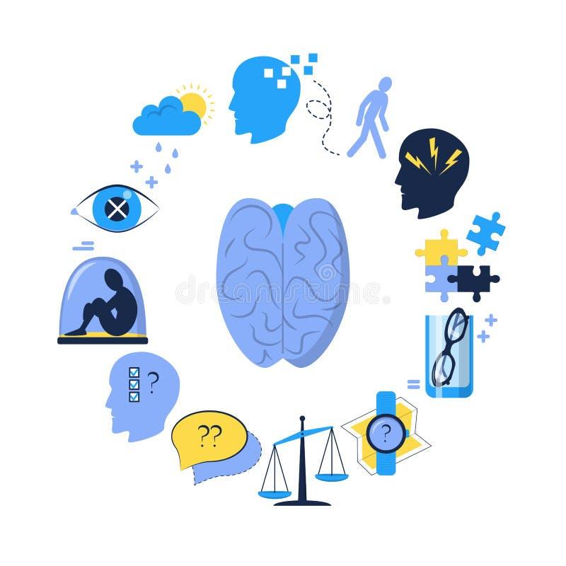 Alzheimer rundes Konzeptplakat Symptome in der flachen Art lizenzfreie abbildung