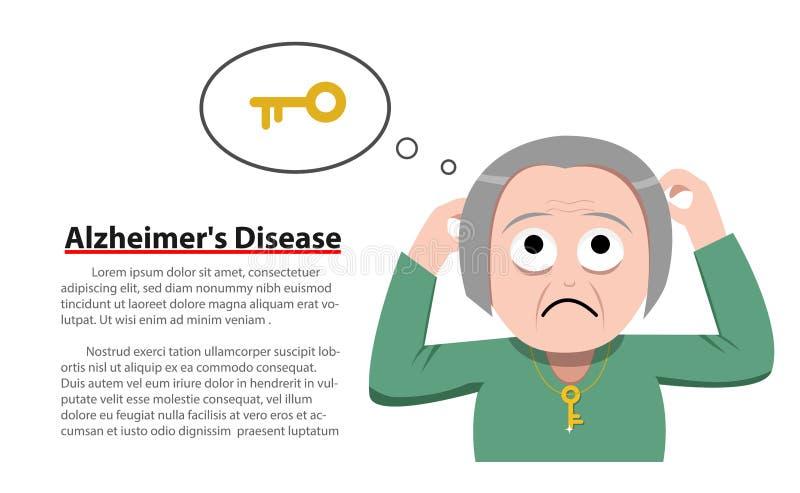Alzheimer ` s choroba w starej kobiecie, wektor ilustracja wektor