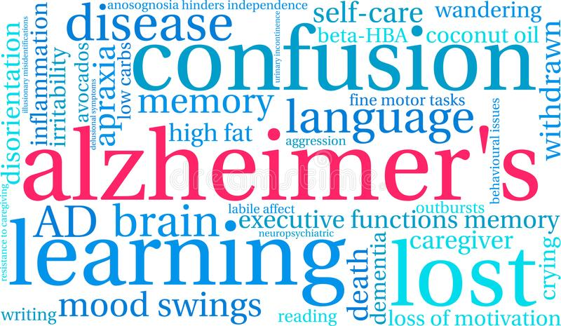 Alzheimer-` s Wort-Wolke vektor abbildung