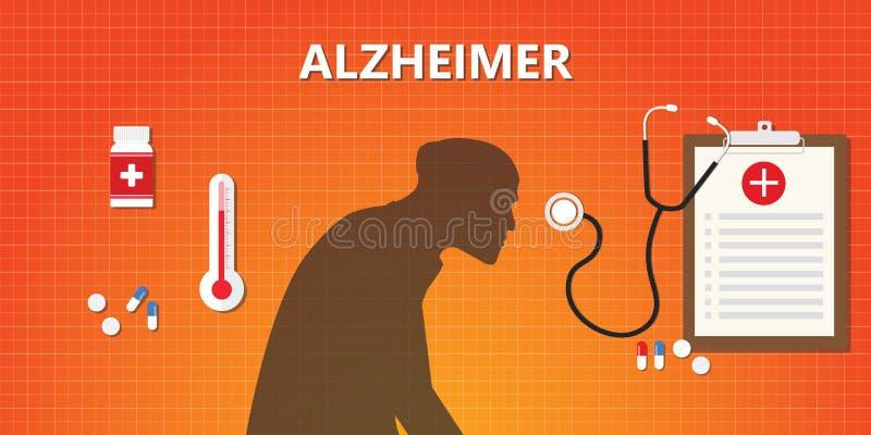 Alzheimer starzy ludzie ilustracyjni z medycyną i medycznymi zdrowie ilustracja wektor