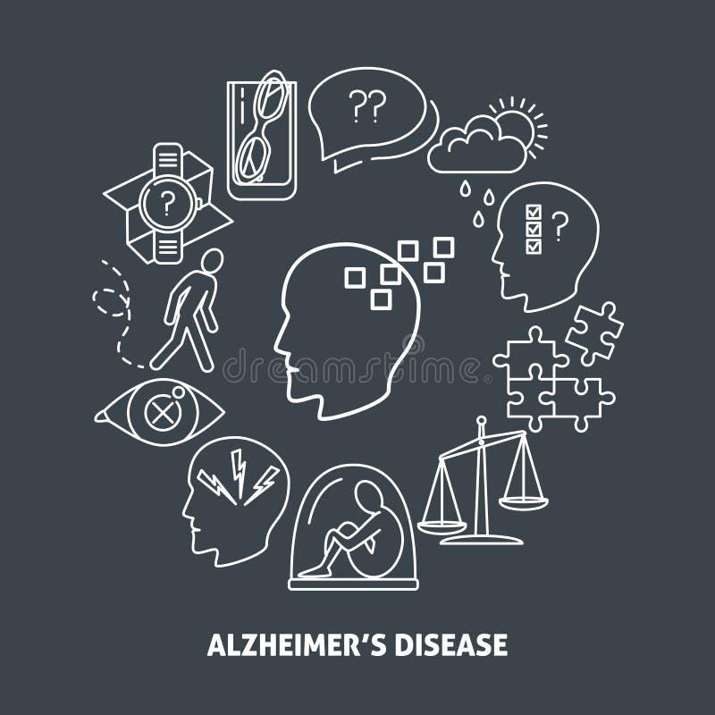 Alzheimers affisch för begrepp för tecken rund i linjen stil stock illustrationer