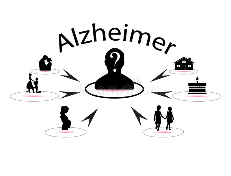 Alzheimers disease stock illustration