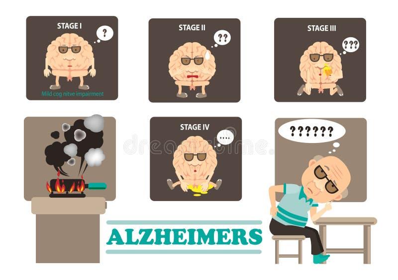 Alzheimers stock illustration