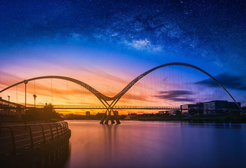 Aménagez en parc avec la galaxie de manière laiteuse au-dessus du pont d'infini au coucher du soleil I photos stock