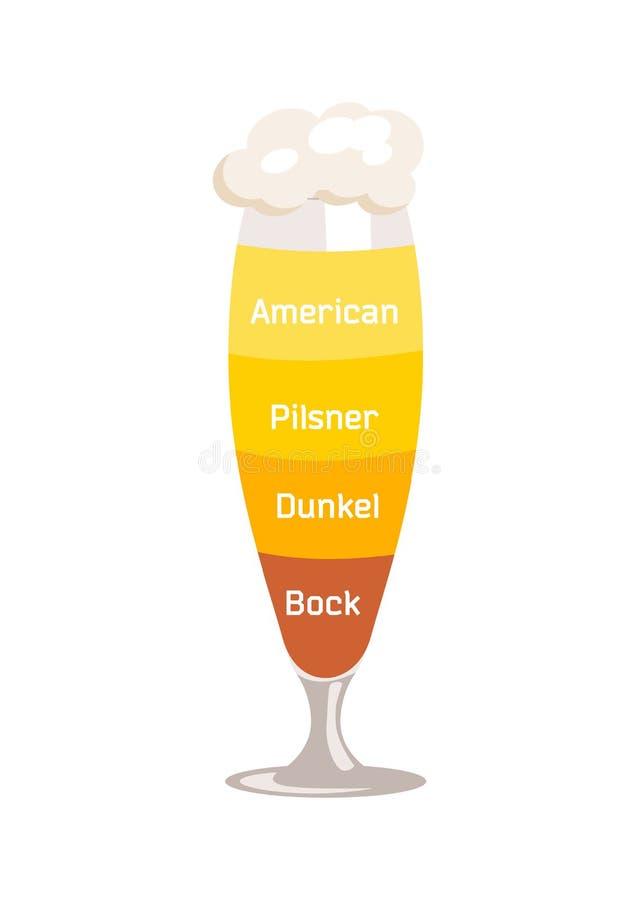 Américain, et illustration de vecteur de bière de Pilsner illustration de vecteur