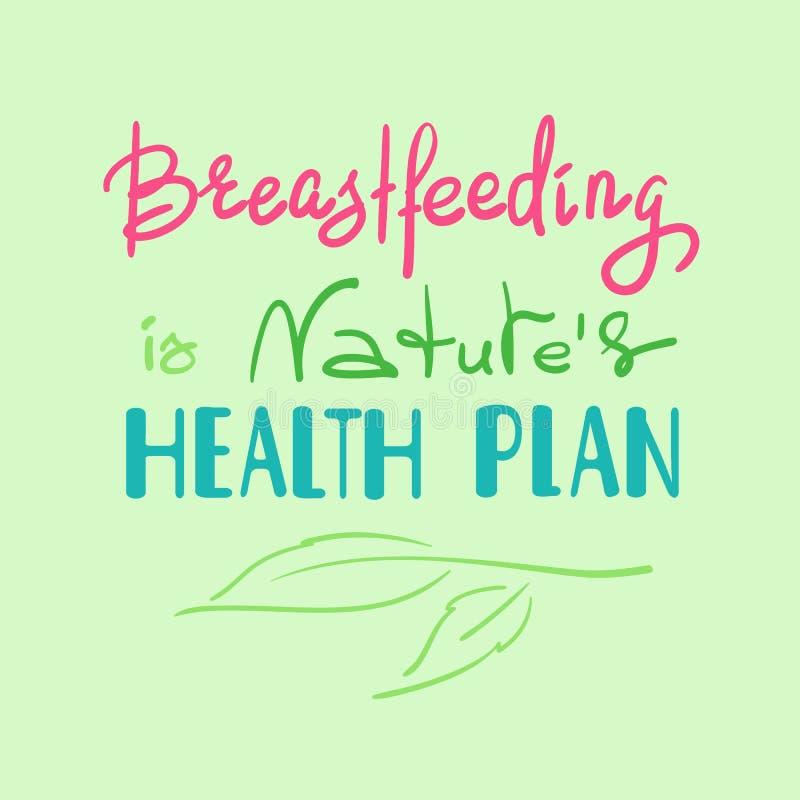 A amamentação é plano da saúde das naturezas ilustração royalty free