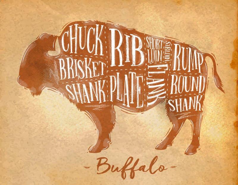 Ambacht van de buffels de scherpe regeling vector illustratie