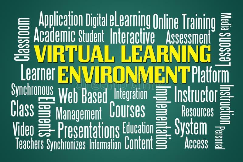 Ambiente de aprendizagem virtual ilustração royalty free