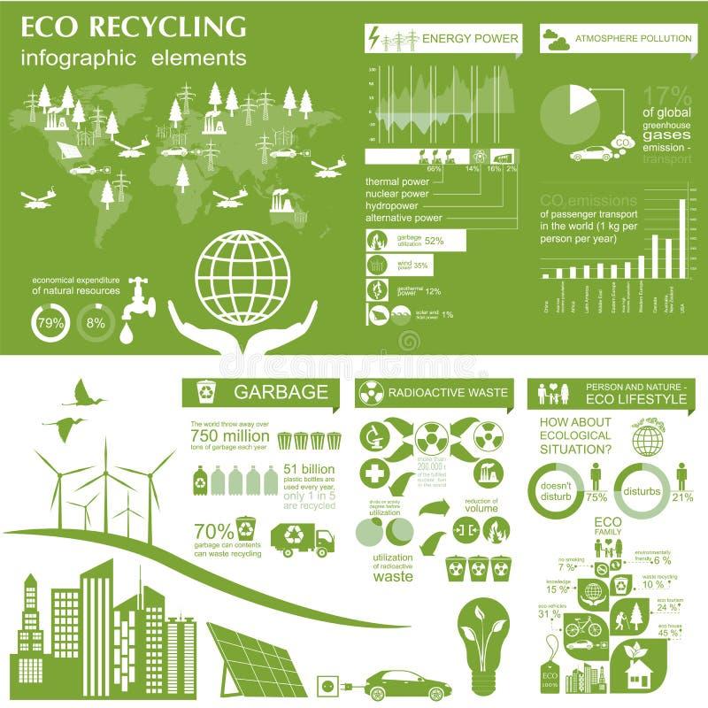 Ambiente, elementos infographic da ecologia Riscos ambientais, ilustração stock