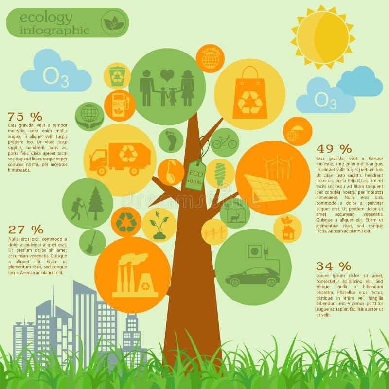 Ambiente, elementos infographic da ecologia Riscos ambientais, ilustração royalty free