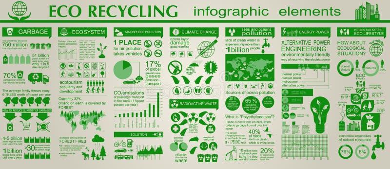 Ambiente, elementos infographic de la ecología Riesgos ambientales, stock de ilustración