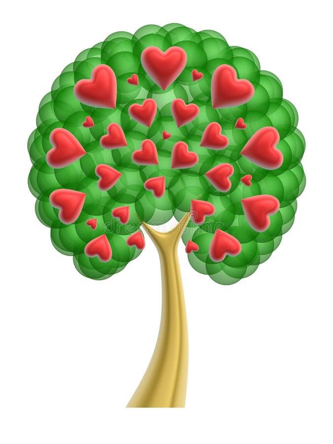 Ame a árvore do coração ilustração do vetor