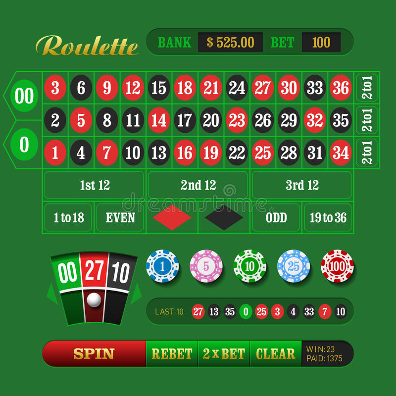 American Roulette Online Royalty Free Stock Image