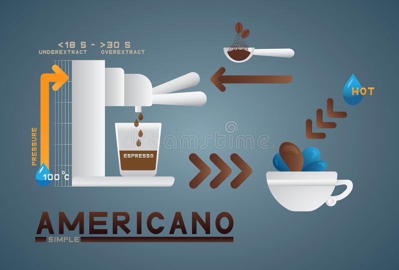americano de café illustration libre de droits