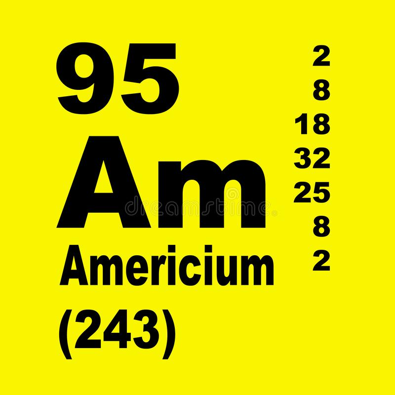 Americium Periodic Table of Elements royalty free illustration