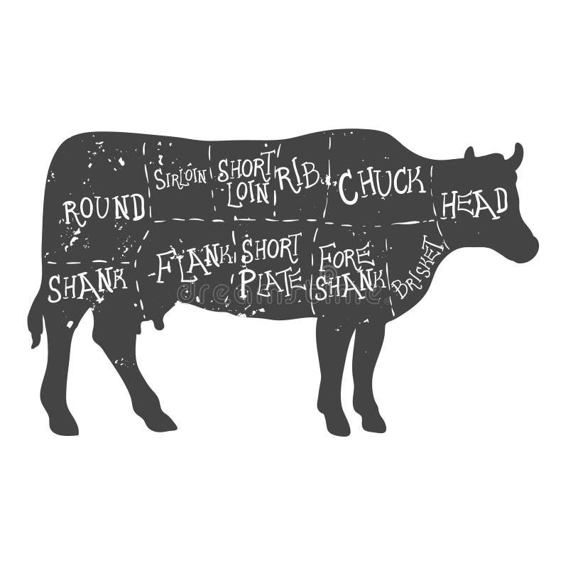 Amerikaanse besnoeiingen van rundvlees, de uitstekende typografische hand-drawn regeling van slagersbesnoeiingen grunge op afzond stock illustratie