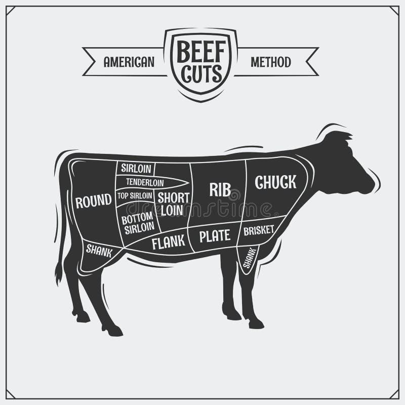 Amerikaanse besnoeiingen van rundvlees Vector illustratie royalty-vrije illustratie