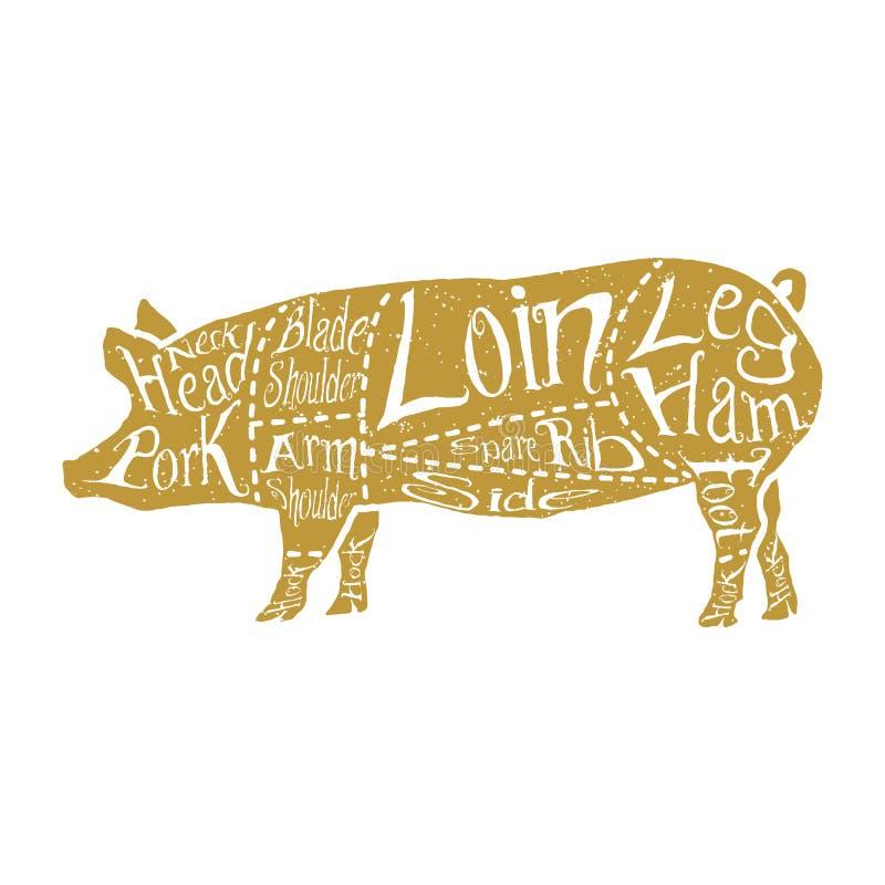 Amerikaanse besnoeiingen van varkensvlees royalty-vrije illustratie