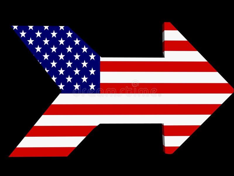 Amerikaanse Manier stock illustratie