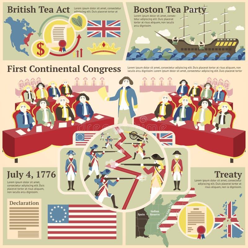 Amerikaanse revolutionaire oorlogsillustraties - Britten royalty-vrije illustratie