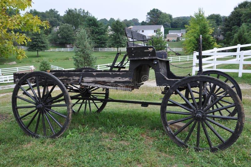 Amish Village in Pennsylvania. USA royalty free stock image