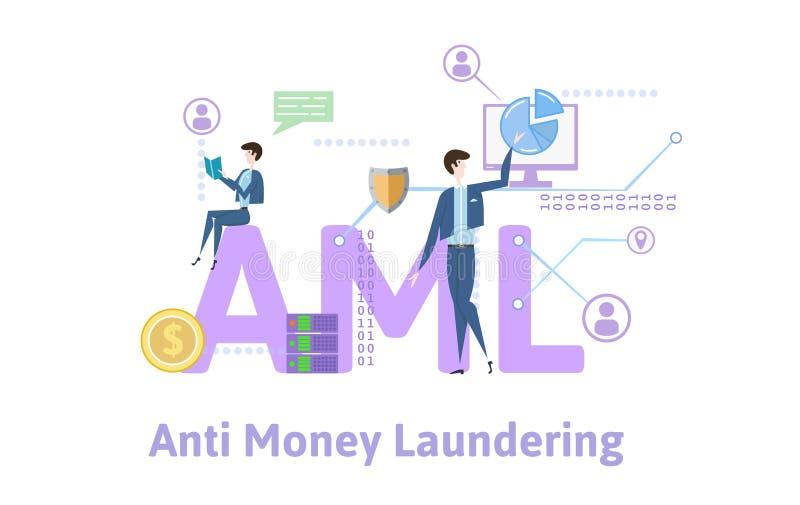 AML, анти- отмывание денег Таблица концепции с ключевыми словами, письмами и значками Покрашенная плоская иллюстрация вектора на  иллюстрация вектора