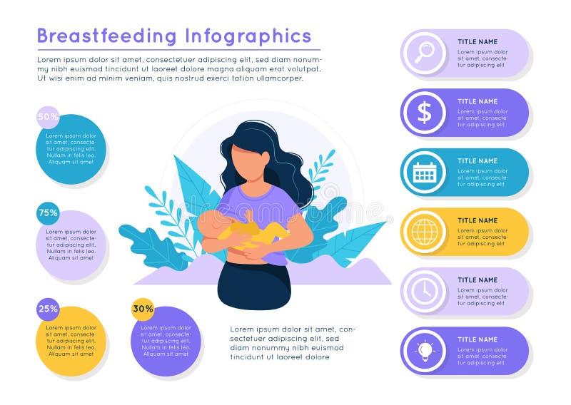 Amma infographics Kvinnan matar behandla som ett barn med bröstet, färgrika beståndsdelar för olika data ocks? vektor f?r coreldr stock illustrationer