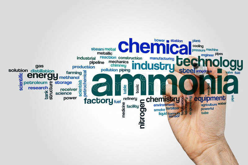 Ammonia word cloud concept on grey background royalty free stock photos