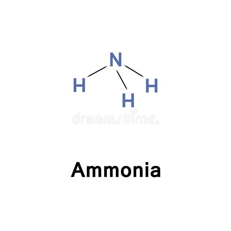 Ammoniak eller azaneNH3 stock illustrationer