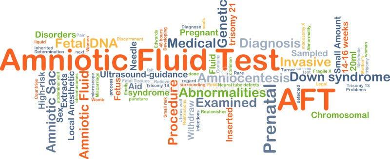 Amniotic fluid test AFT background concept royalty free illustration