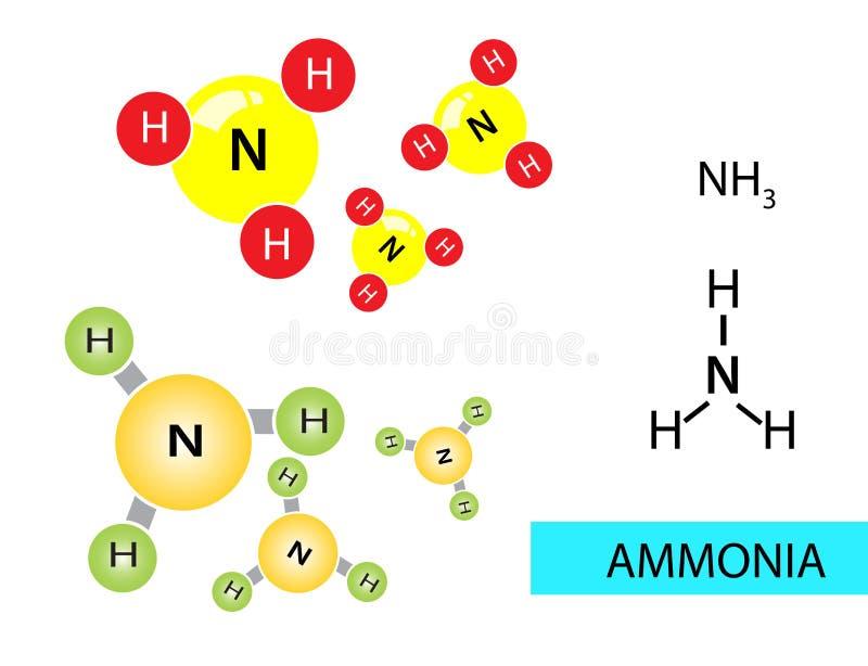 amoníaco ilustración del vector