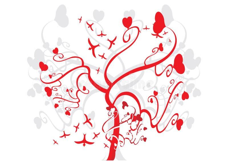 Amor da mola ilustração stock