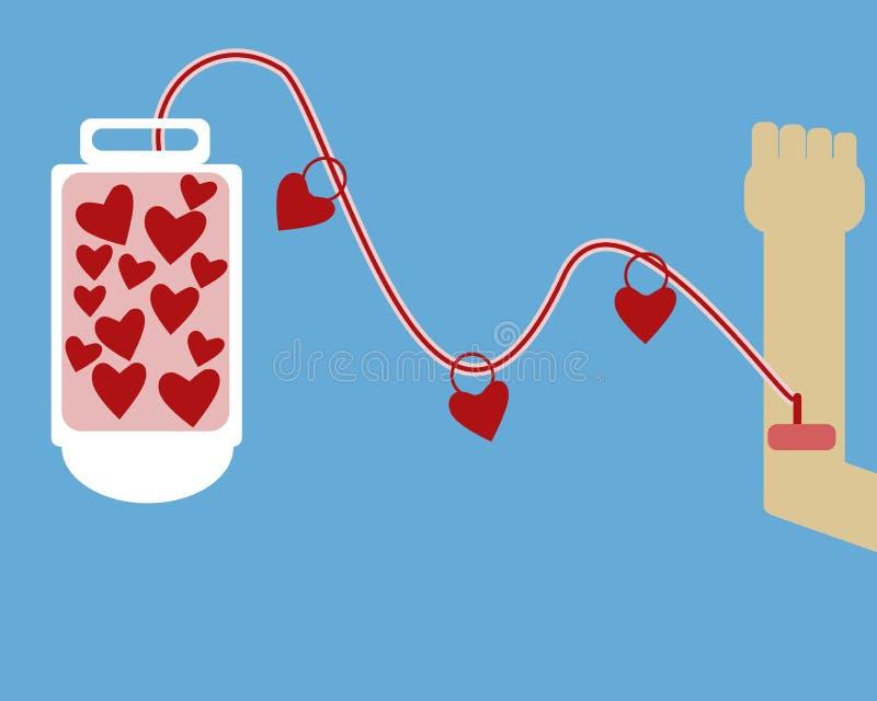 Amor de la donación de sangre de la donación ilustración del vector