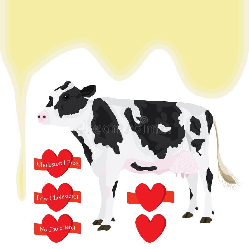 Amor do leite de vaca ilustração royalty free