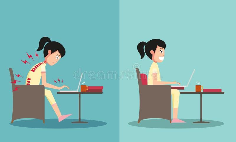 A amostra do indivíduo que senta-se em maneiras erradas e direitas ilustração royalty free