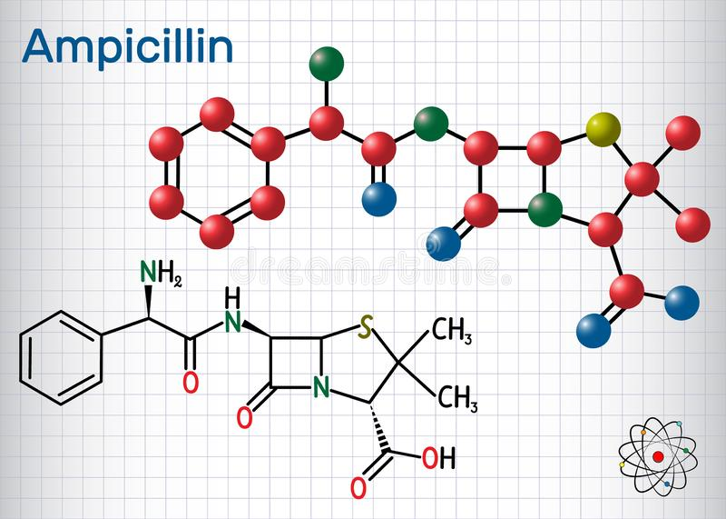 Ampicillindrogmolekyl Det är denlactam antibiotikummen Ark av papper i en bur Strukturell kemisk formel- och molekylmodell vektor illustrationer