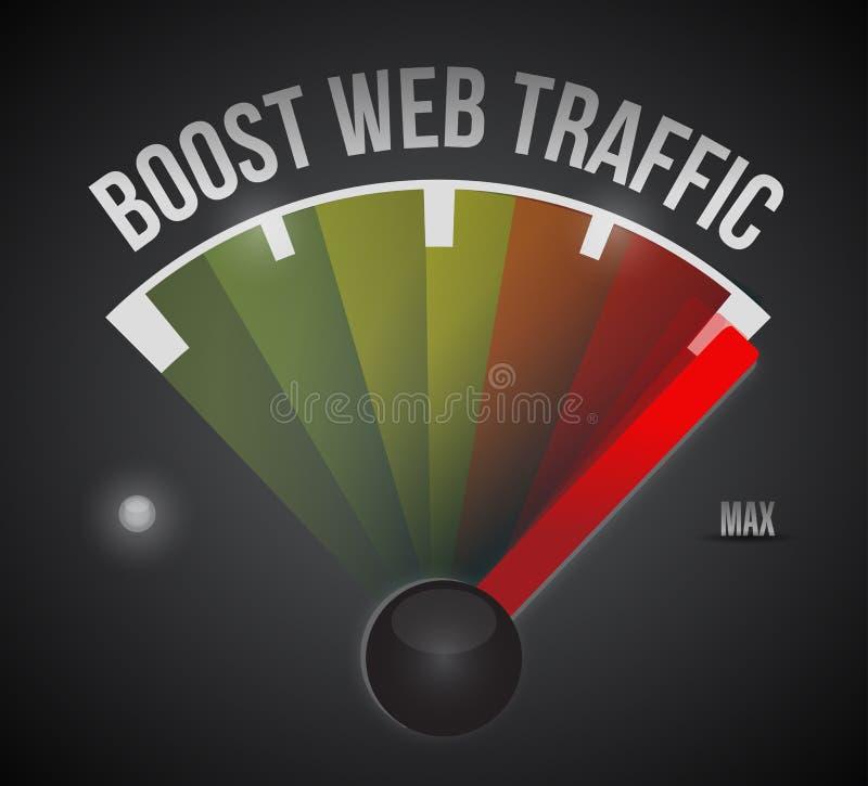 Amplifiez le tachymètre du trafic de Web. illustration illustration de vecteur