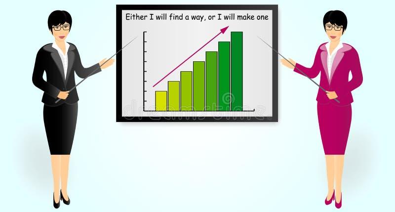 Amplifiez les affaires La femme d'affaires avec des verres avec un indicateur conduit la formation illustration stock