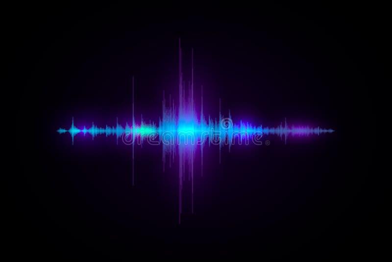Amplitud de la onda del sonido Diseño para el cartel, aviador, bandera, página web ilustración del vector