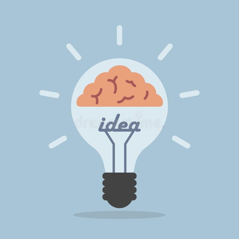 Ampola com cérebro, conceito da ideia ilustração royalty free